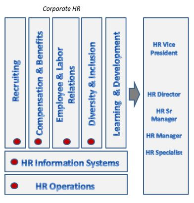 HR Tracks